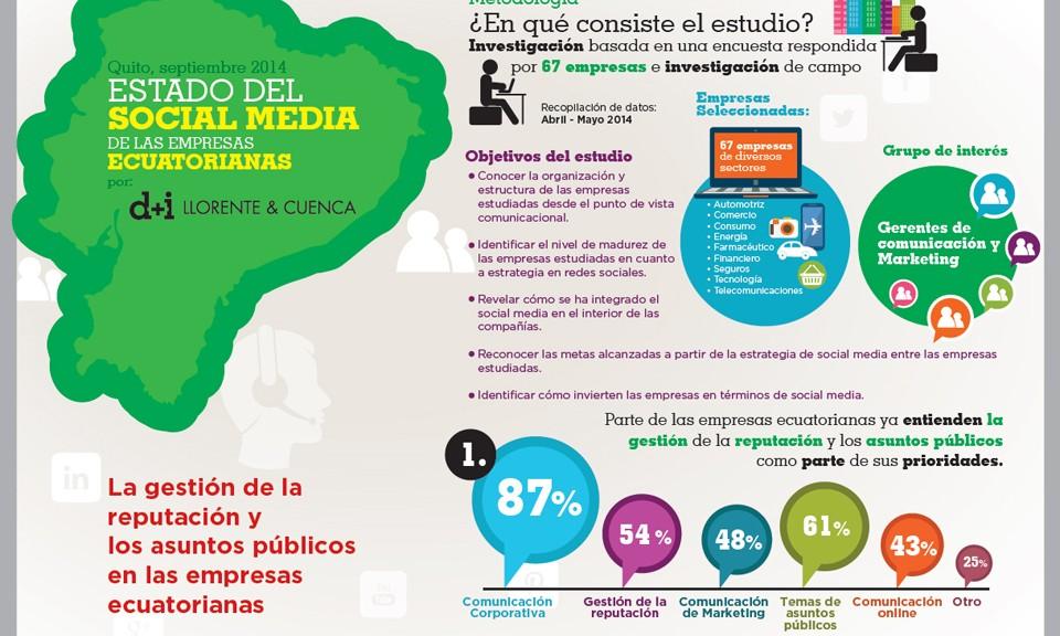 140903_empresas_ecuatorianas_mod
