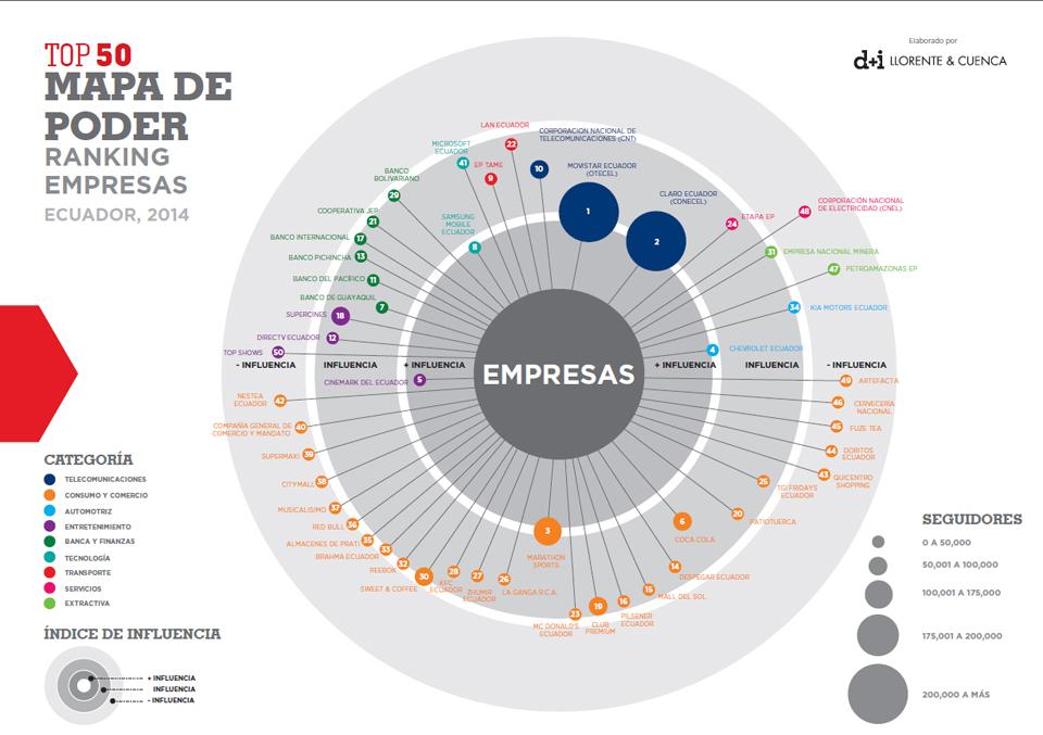 141117_estudio_mapa_poder_ecuador_mod