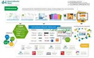 160606_infografia_desarrollando-ideas_logo_ESP